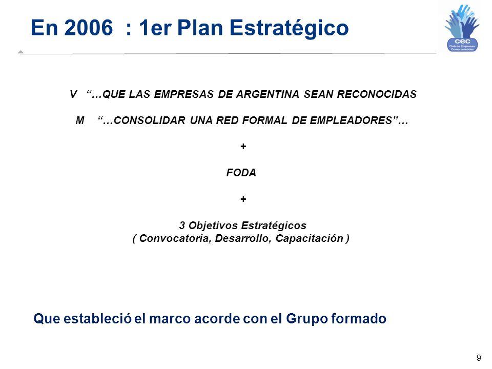9 En 2006 : 1er Plan Estratégico Que estableció el marco acorde con el Grupo formado V …QUE LAS EMPRESAS DE ARGENTINA SEAN RECONOCIDAS M …CONSOLIDAR UNA RED FORMAL DE EMPLEADORES… + FODA + 3 Objetivos Estratégicos ( Convocatoria, Desarrollo, Capacitación )