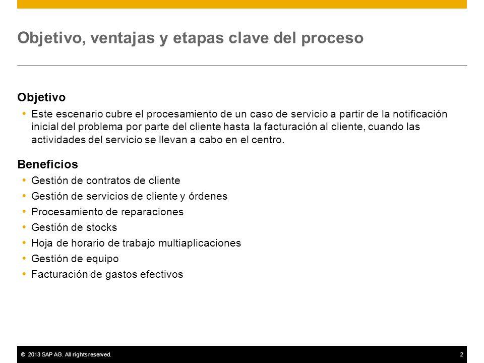 ©2013 SAP AG. All rights reserved.2 Objetivo, ventajas y etapas clave del proceso Objetivo Este escenario cubre el procesamiento de un caso de servici
