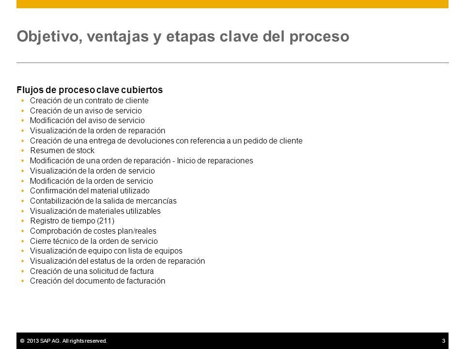 ©2013 SAP AG. All rights reserved.3 Objetivo, ventajas y etapas clave del proceso Flujos de proceso clave cubiertos Creación de un contrato de cliente