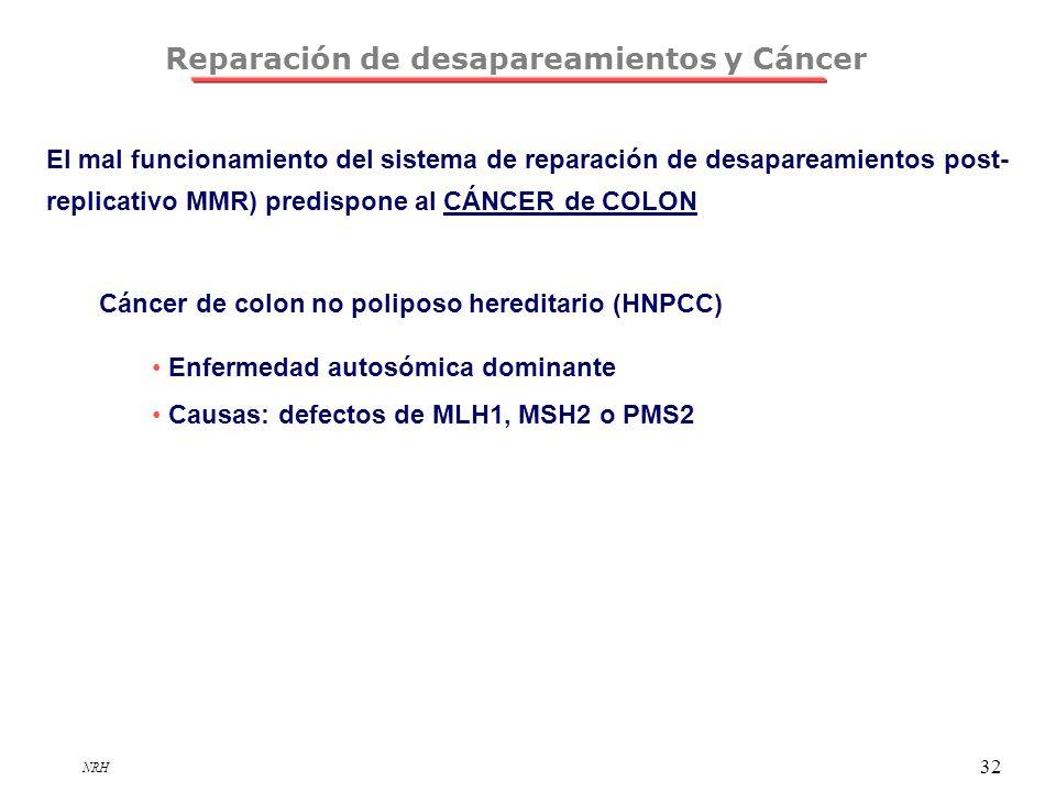 NRH 32 Reparación de desapareamientos y Cáncer El mal funcionamiento del sistema de reparación de desapareamientos post- replicativo MMR) predispone a