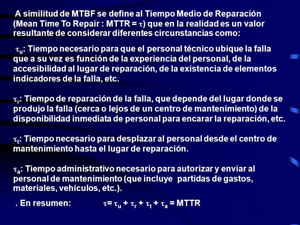 A similitud de MTBF se define al Tiempo Medio de Reparación (Mean Time To Repair : MTTR = ) que en la realidad es un valor resultante de considerar diferentes circunstancias como: u : Tiempo necesario para que el personal técnico ubique la falla que a su vez es función de la experiencia del personal, de la accesibilidad al lugar de reparación, de la existencia de elementos indicadores de la falla, etc.