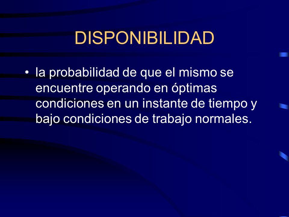 DISPONIBILIDAD la probabilidad de que el mismo se encuentre operando en óptimas condiciones en un instante de tiempo y bajo condiciones de trabajo normales.