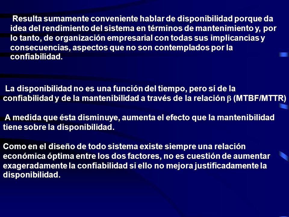 Matemáticamente se puede expresar de la siguiente manera: La disponibilidad no es una función del tiempo, pero sí de la confiabilidad y de la mantenibilidad a través de la relación (MTBF/MTTR) A medida que ésta disminuye, aumenta el efecto que la mantenibilidad tiene sobre la disponibilidad.