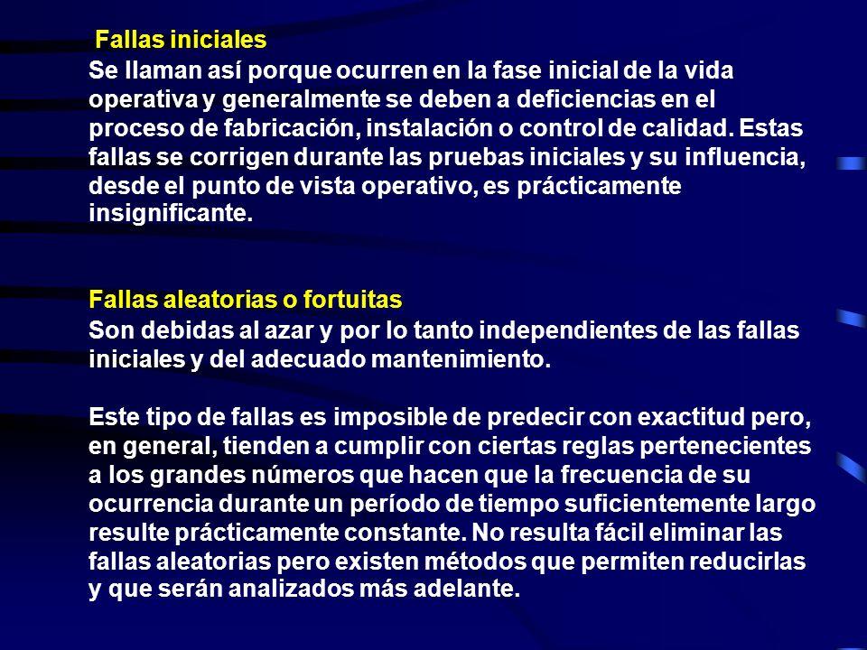Fallas por desgaste En general este tipo de fallas aparecen luego de terminado el período de vida útil del elemento o sistema.