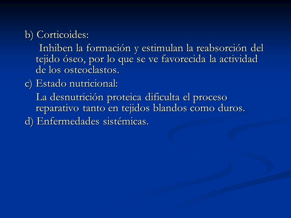b) Corticoides: Inhiben la formación y estimulan la reabsorción del tejido óseo, por lo que se ve favorecida la actividad de los osteoclastos.