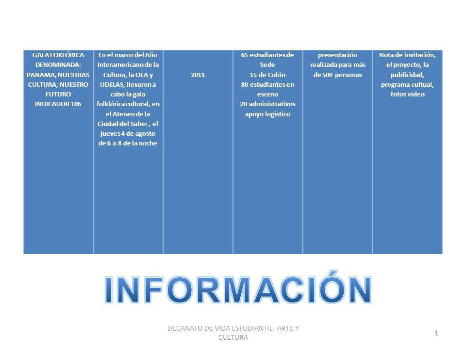 DECANATO DE VIDA ESTUDIANTIL- ARTE Y CULTURA 1 GALA FOKLÓRICA DENOMINADA: PANAMA, NUESTRAS CULTURA, NUESTRO FUTURO INDICADOR 106 En el marco del Año I
