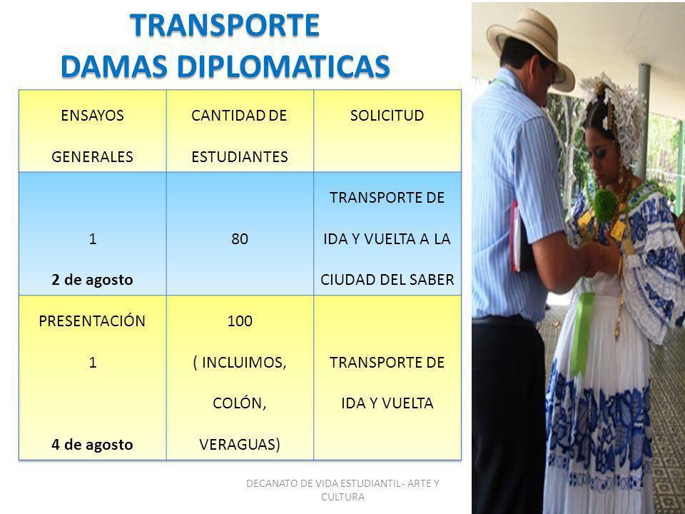 TRANSPORTE DAMAS DIPLOMATICAS 21 DECANATO DE VIDA ESTUDIANTIL- ARTE Y CULTURA