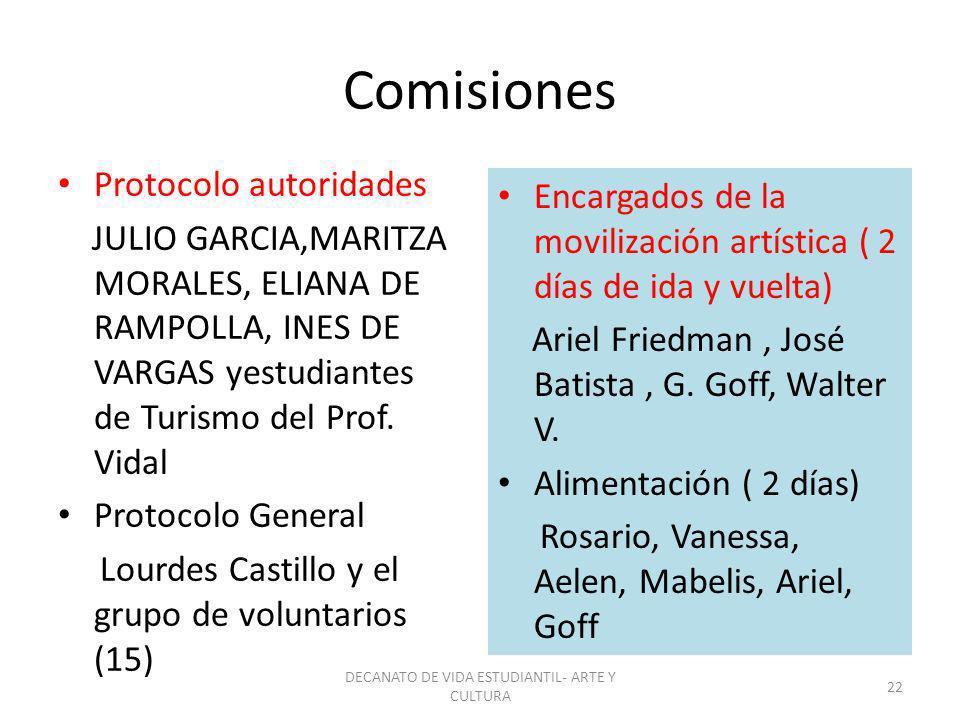Comisiones Protocolo autoridades JULIO GARCIA,MARITZA MORALES, ELIANA DE RAMPOLLA, INES DE VARGAS yestudiantes de Turismo del Prof. Vidal Protocolo Ge