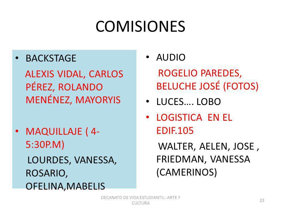 COMISIONES BACKSTAGE ALEXIS VIDAL, CARLOS PÉREZ, ROLANDO MENÉNEZ, MAYORYIS MAQUILLAJE ( 4- 5:30P.M) LOURDES, VANESSA, ROSARIO, OFELINA,MABELIS AUDIO R