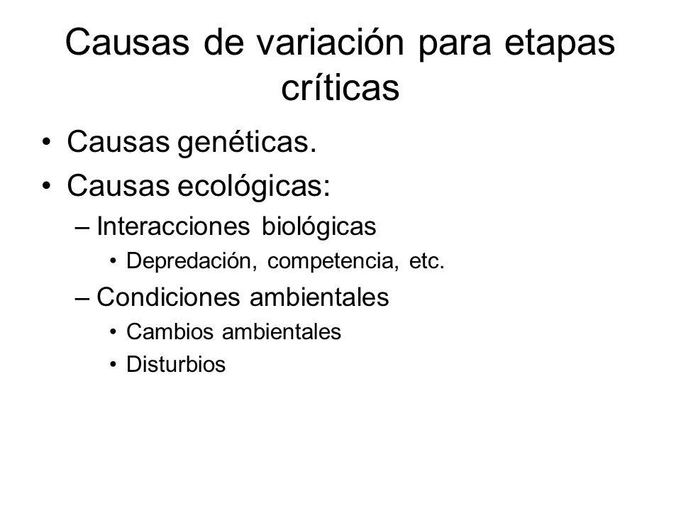 Causas de variación para etapas críticas Causas genéticas. Causas ecológicas: –Interacciones biológicas Depredación, competencia, etc. –Condiciones am