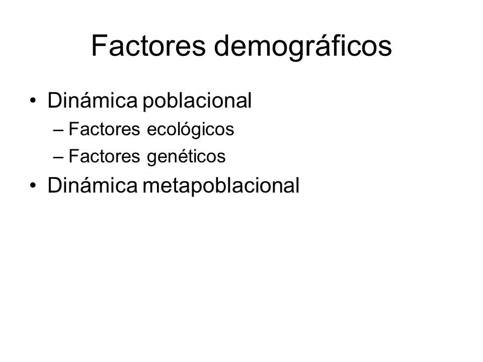 Factores demográficos Dinámica poblacional –Factores ecológicos –Factores genéticos Dinámica metapoblacional