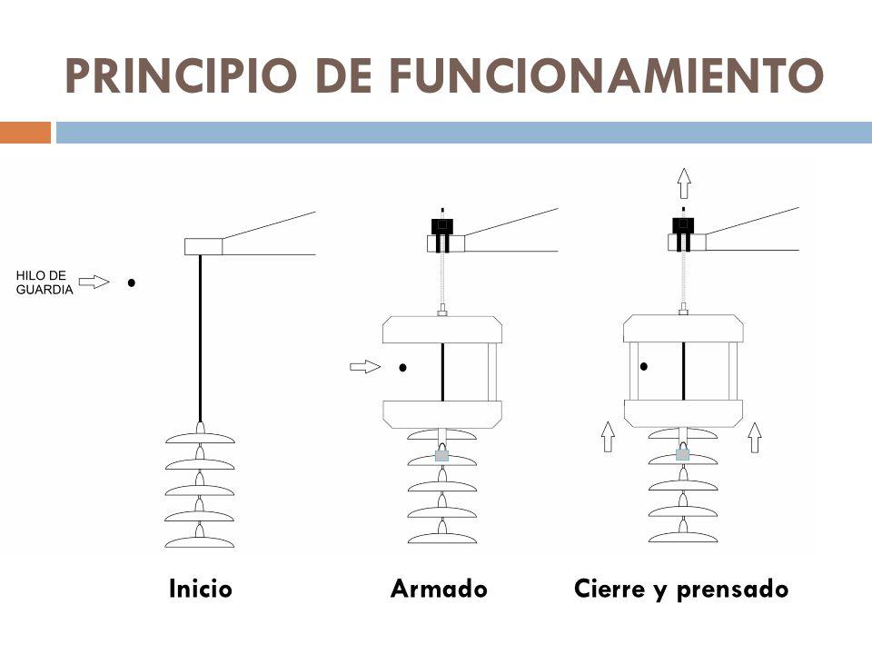 PRINCIPIO DE FUNCIONAMIENTO InicioArmadoCierre y prensado
