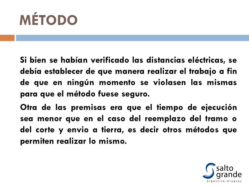 MÉTODO Si bien se habían verificado las distancias eléctricas, se debía establecer de que manera realizar el trabajo a fin de que en ningún momento se