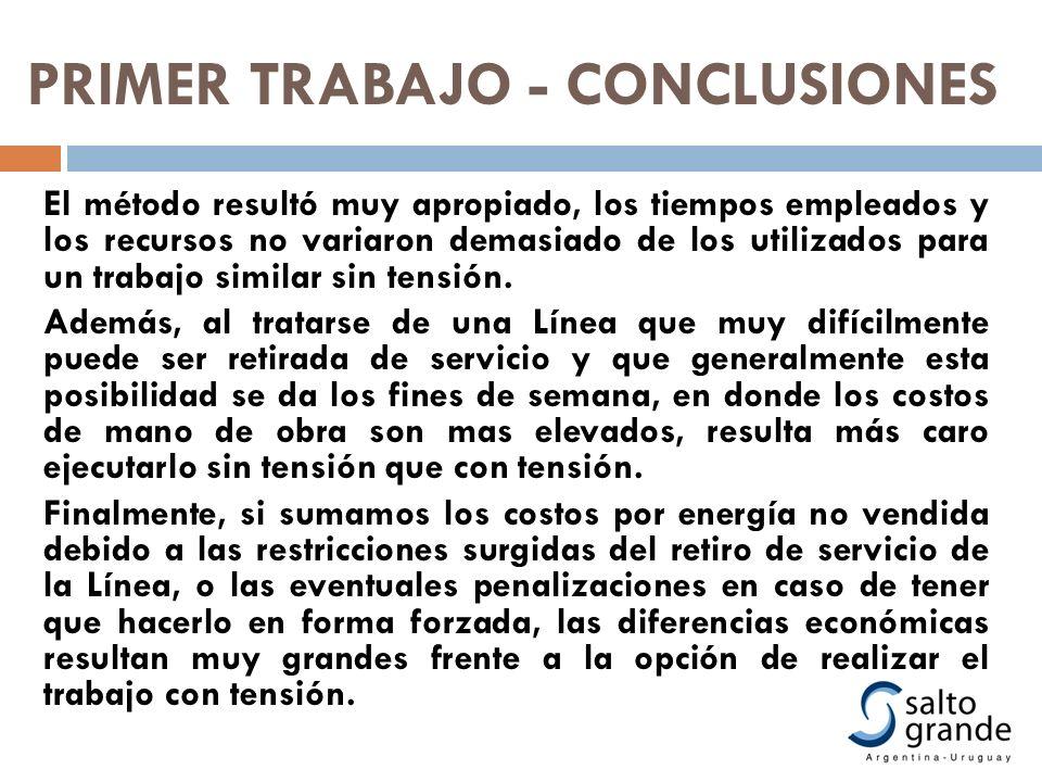 PRIMER TRABAJO - CONCLUSIONES El método resultó muy apropiado, los tiempos empleados y los recursos no variaron demasiado de los utilizados para un tr