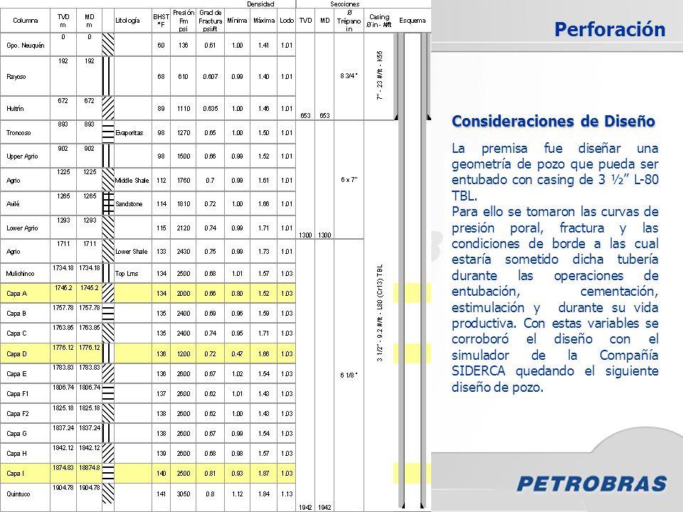 Jornadas de Perforación, Terminación, Reparación y Servicio de Pozos – IAPG - 2010 aaaaaa Consideraciones de Diseño Perforación La premisa fue diseñar
