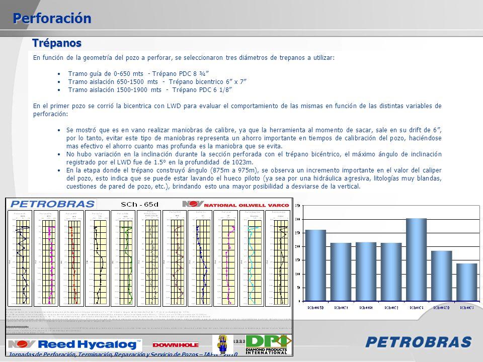 Jornadas de Perforación, Terminación, Reparación y Servicio de Pozos – IAPG - 2010 aaaaaa Perforación En función de la geometría del pozo a perforar,