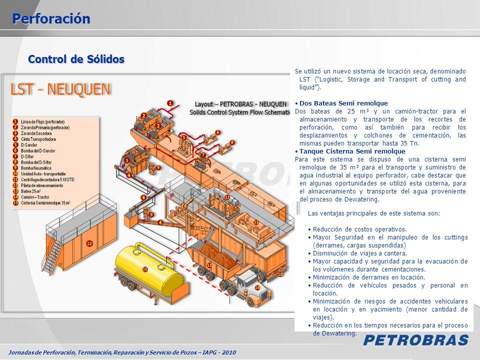Jornadas de Perforación, Terminación, Reparación y Servicio de Pozos – IAPG - 2010 Perforación Control de Sólidos Se utilizó un nuevo sistema de locac