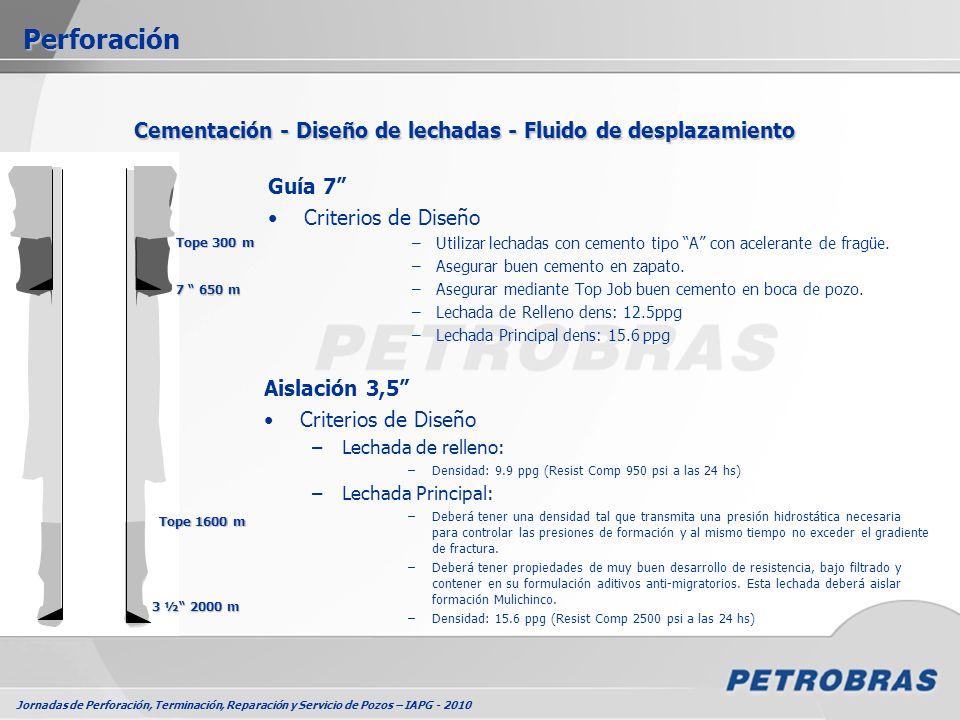 Jornadas de Perforación, Terminación, Reparación y Servicio de Pozos – IAPG - 2010 Perforación Cementación - Diseño de lechadas - Fluido de desplazami