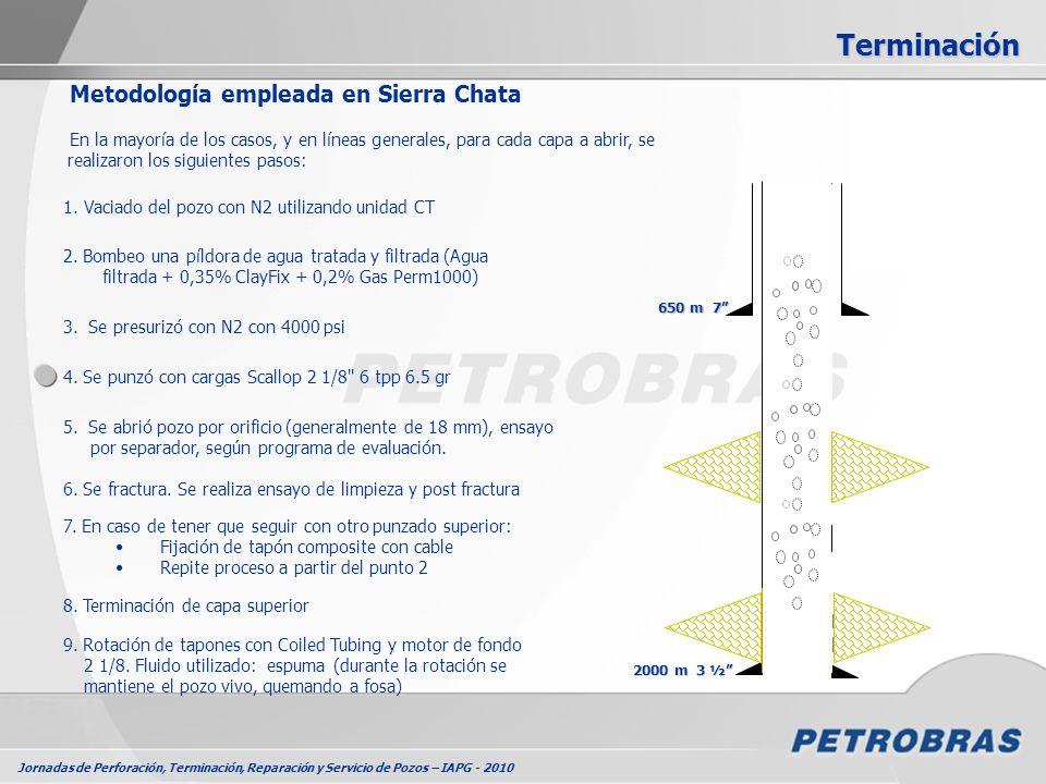 Jornadas de Perforación, Terminación, Reparación y Servicio de Pozos – IAPG - 2010 Metodología empleada en Sierra Chata En la mayoría de los casos, y