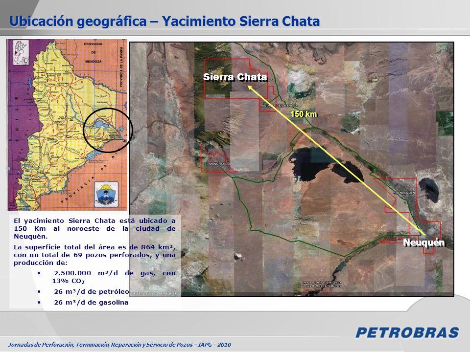 Jornadas de Perforación, Terminación, Reparación y Servicio de Pozos – IAPG - 2010 Ubicación geográfica – Yacimiento Sierra Chata Sierra Chata 150 km