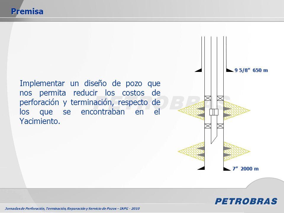 Jornadas de Perforación, Terminación, Reparación y Servicio de Pozos – IAPG - 2010 Premisa Implementar un diseño de pozo que nos permita reducir los c