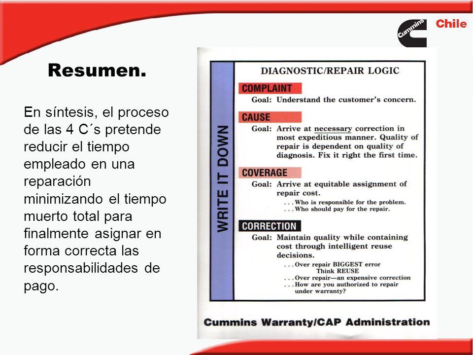 Resumen. En síntesis, el proceso de las 4 C´s pretende reducir el tiempo empleado en una reparación minimizando el tiempo muerto total para finalmente