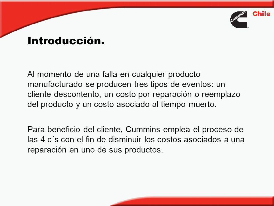 Introducción. Al momento de una falla en cualquier producto manufacturado se producen tres tipos de eventos: un cliente descontento, un costo por repa