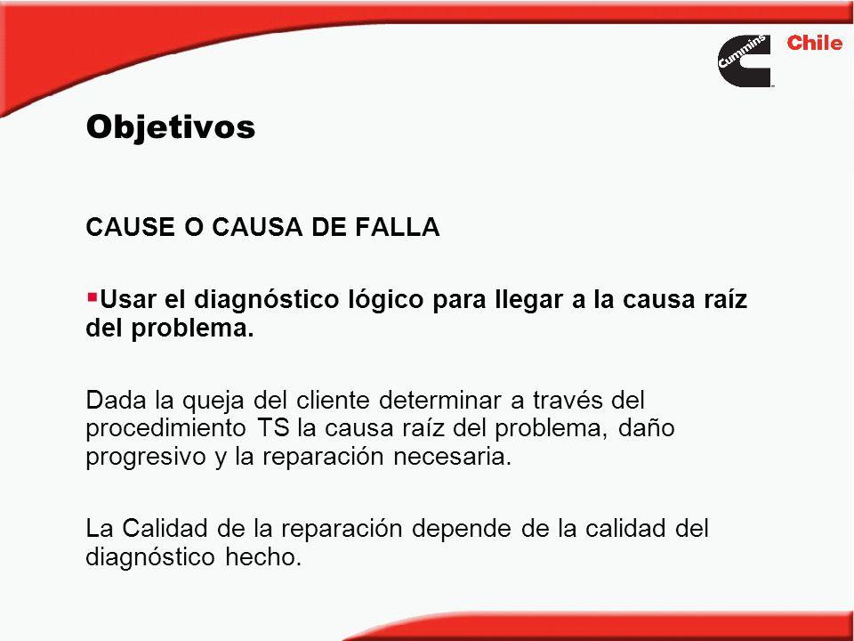 Objetivos CAUSE O CAUSA DE FALLA Usar el diagnóstico lógico para llegar a la causa raíz del problema. Dada la queja del cliente determinar a través de