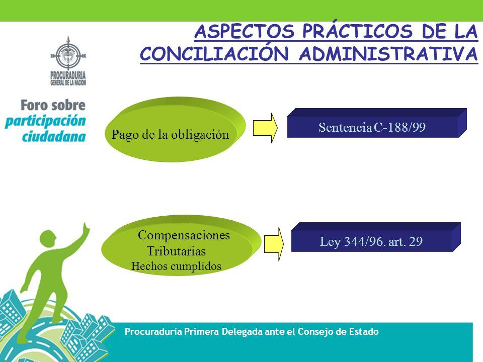 Procuraduría Primera Delegada ante el Consejo de Estado ASPECTOS PRÁCTICOS DE LA CONCILIACIÓN ADMINISTRATIVA Pago de la obligación Sentencia C-188/99 Compensaciones Tributarias Hechos cumplidos Ley 344/96.