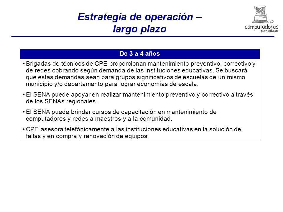 Estrategia de operación – largo plazo De 3 a 4 años Brigadas de técnicos de CPE proporcionan mantenimiento preventivo, correctivo y de redes cobrando según demanda de las instituciones educativas.