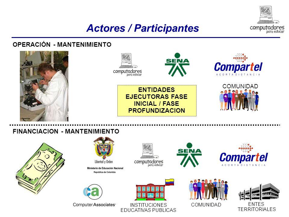 FINANCIACION - MANTENIMIENTO OPERACIÓN - MANTENIMIENTO Actores / Participantes ENTIDADES EJECUTORAS FASE INICIAL / FASE PROFUNDIZACION ENTES TERRITORIALES INSTITUCIONES EDUCATIVAS PUBLICAS COMUNIDAD