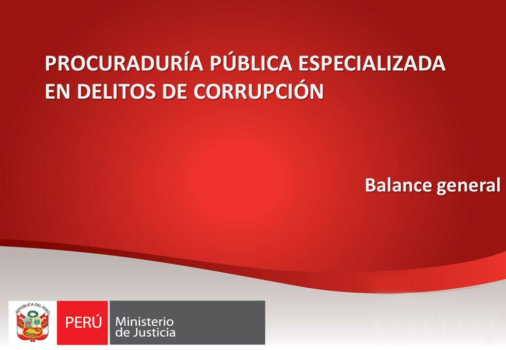 PROCURADURÍA PÚBLICA ESPECIALIZADA EN DELITOS DE CORRUPCIÓN Balance general