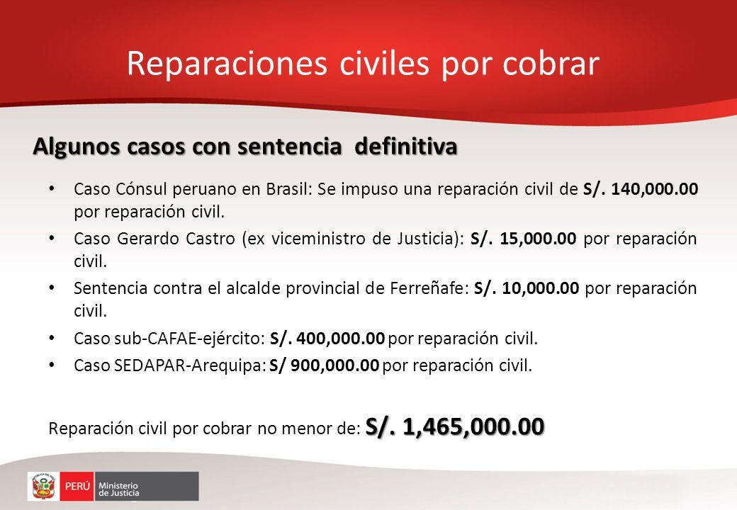 Caso Cónsul peruano en Brasil: Se impuso una reparación civil de S/. 140,000.00 por reparación civil. Caso Gerardo Castro (ex viceministro de Justicia