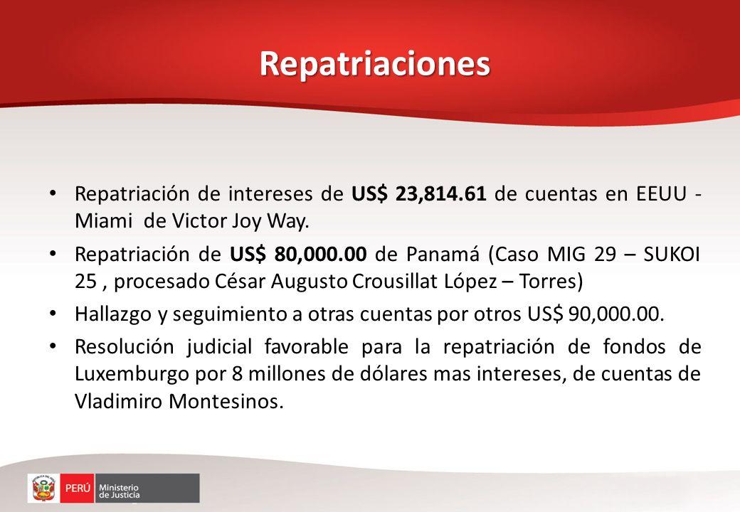 Repatriación de intereses de US$ 23,814.61 de cuentas en EEUU - Miami de Victor Joy Way. Repatriación de US$ 80,000.00 de Panamá (Caso MIG 29 – SUKOI