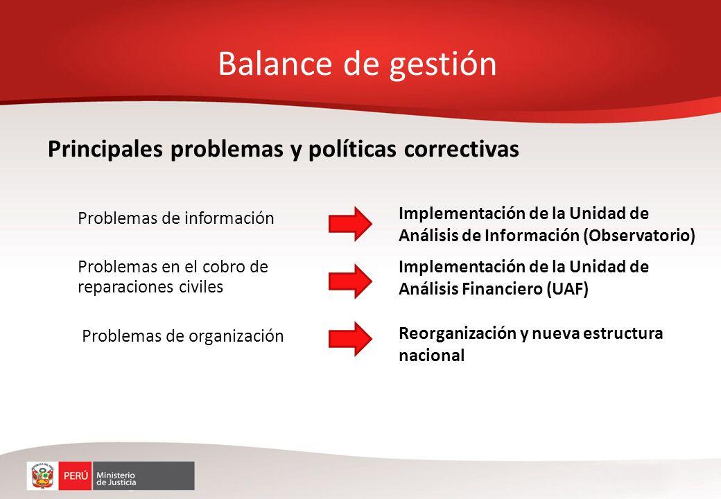 Problemas de información Problemas en el cobro de reparaciones civiles Problemas de organización Balance de gestión Implementación de la Unidad de Aná