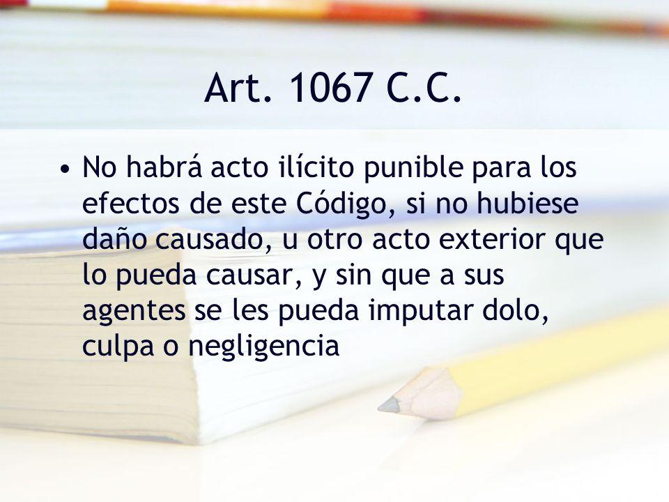 Art. 1067 C.C. No habrá acto ilícito punible para los efectos de este Código, si no hubiese daño causado, u otro acto exterior que lo pueda causar, y