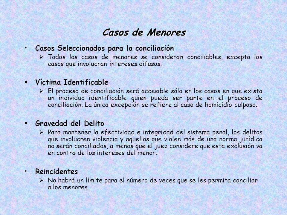 Casos de Menores Casos Seleccionados para la conciliación Todos los casos de menores se consideran conciliables, excepto los casos que involucran intereses difusos.