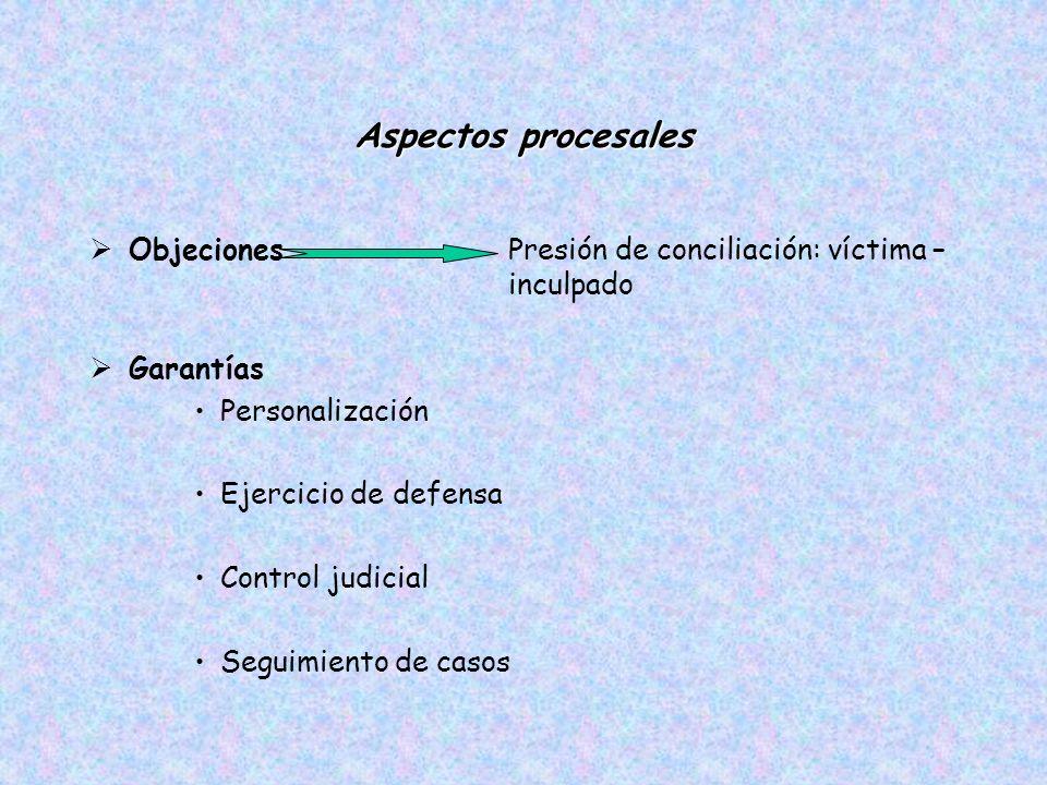 Aspectos procesales ObjecionesPresión de conciliación: víctima – inculpado Garantías Personalización Ejercicio de defensa Control judicial Seguimiento de casos