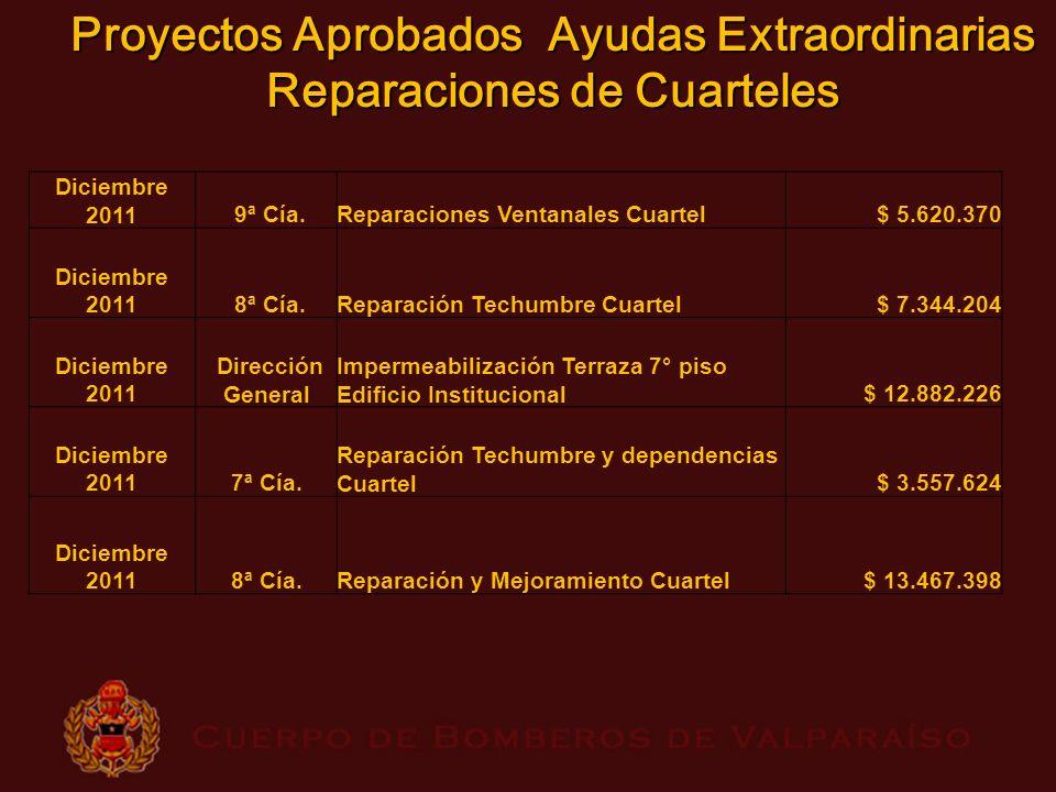 Rendición Plan de Trabajo Cuerpo de Bomberos de Valparaíso 2011 - 2012