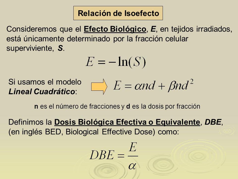Relación de Isoefecto Consideremos que el Efecto Biológico, E, en tejidos irradiados, está únicamente determinado por la fracción celular supervivient