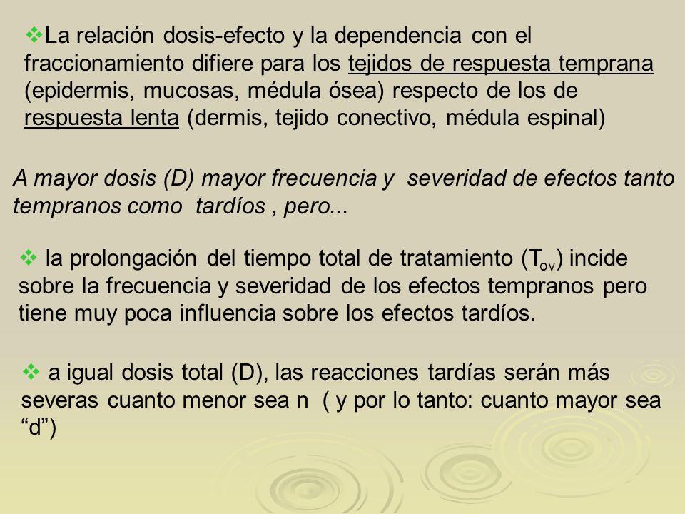 la prolongación del tiempo total de tratamiento (T ov ) incide sobre la frecuencia y severidad de los efectos tempranos pero tiene muy poca influencia