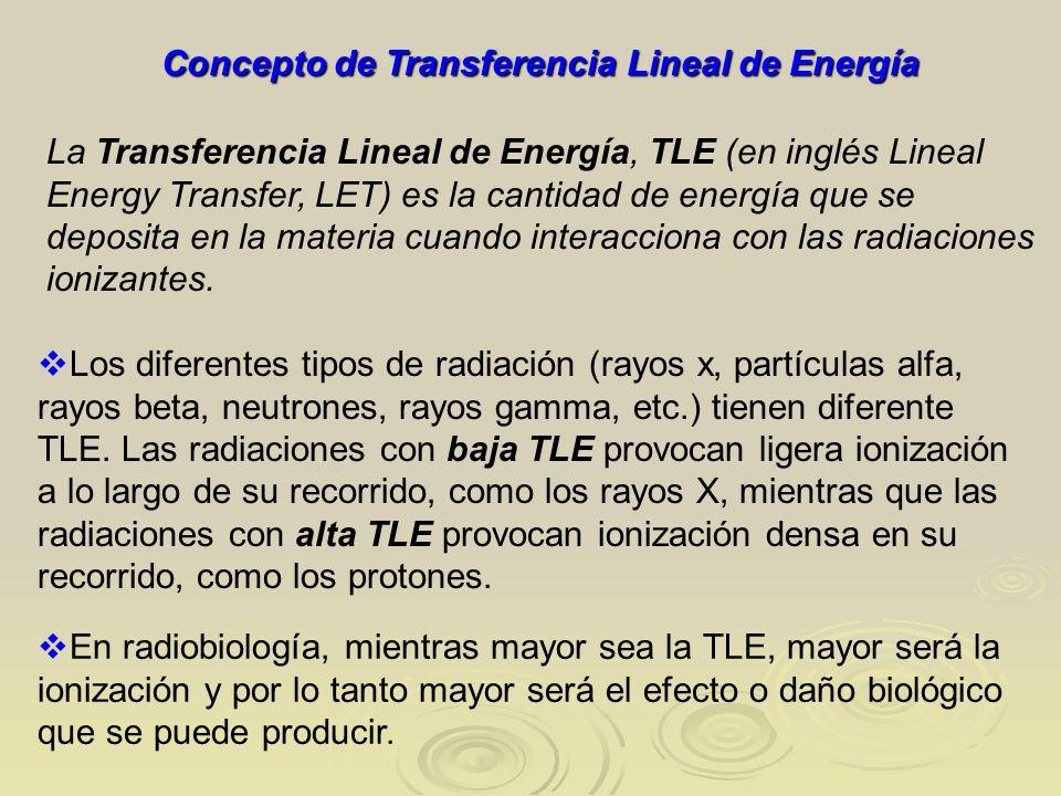En radiobiología, mientras mayor sea la TLE, mayor será la ionización y por lo tanto mayor será el efecto o daño biológico que se puede producir. La T