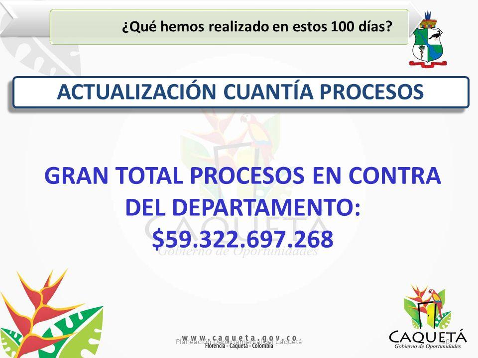 10Planeación Departamental del Caquetá ¿Qué hemos realizado en estos 100 días.