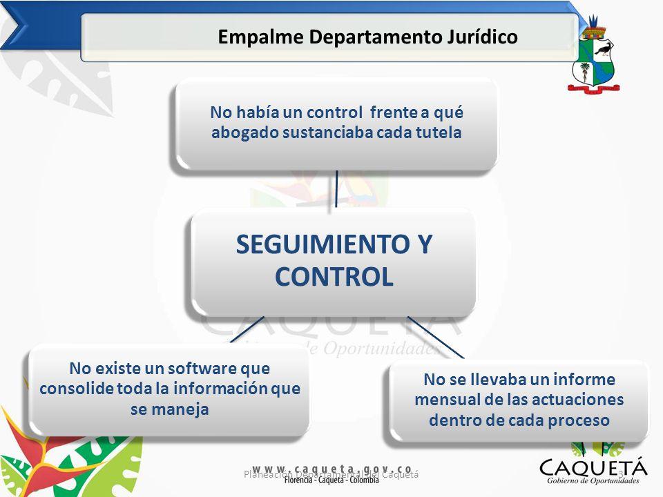 4Planeación Departamental del Caquetá ¿Cómo enfrentamos las deficiencias del empalme.