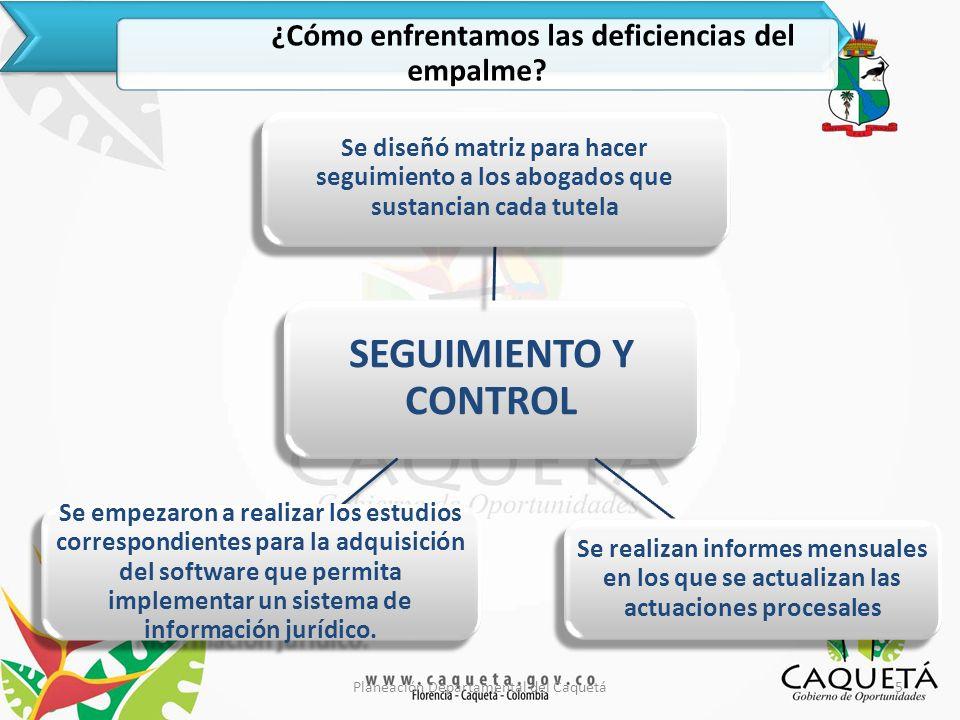16Planeación Departamental del Caquetá ¿Qué hemos realizado en estos 100 días.