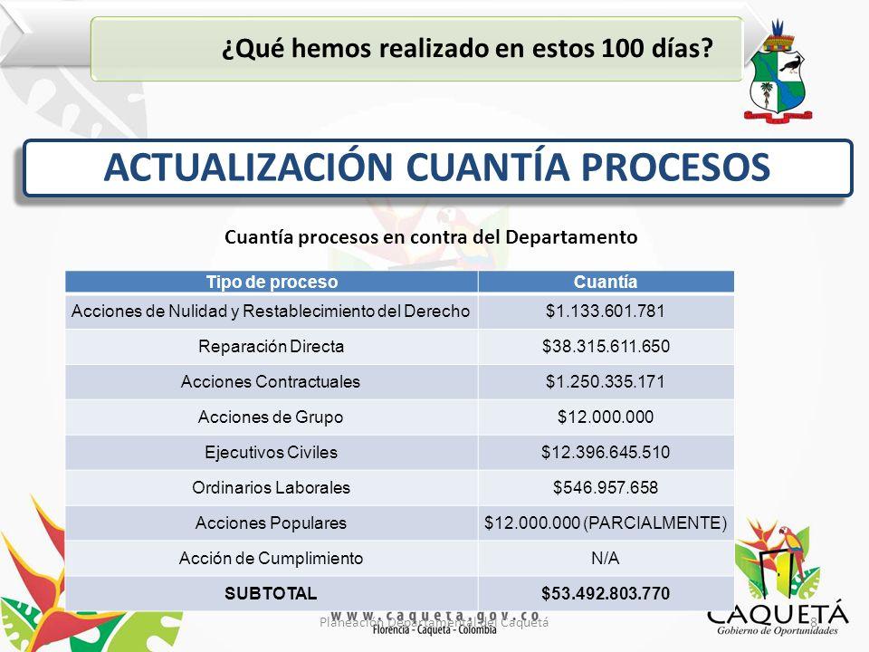 8Planeación Departamental del Caquetá ¿Qué hemos realizado en estos 100 días.
