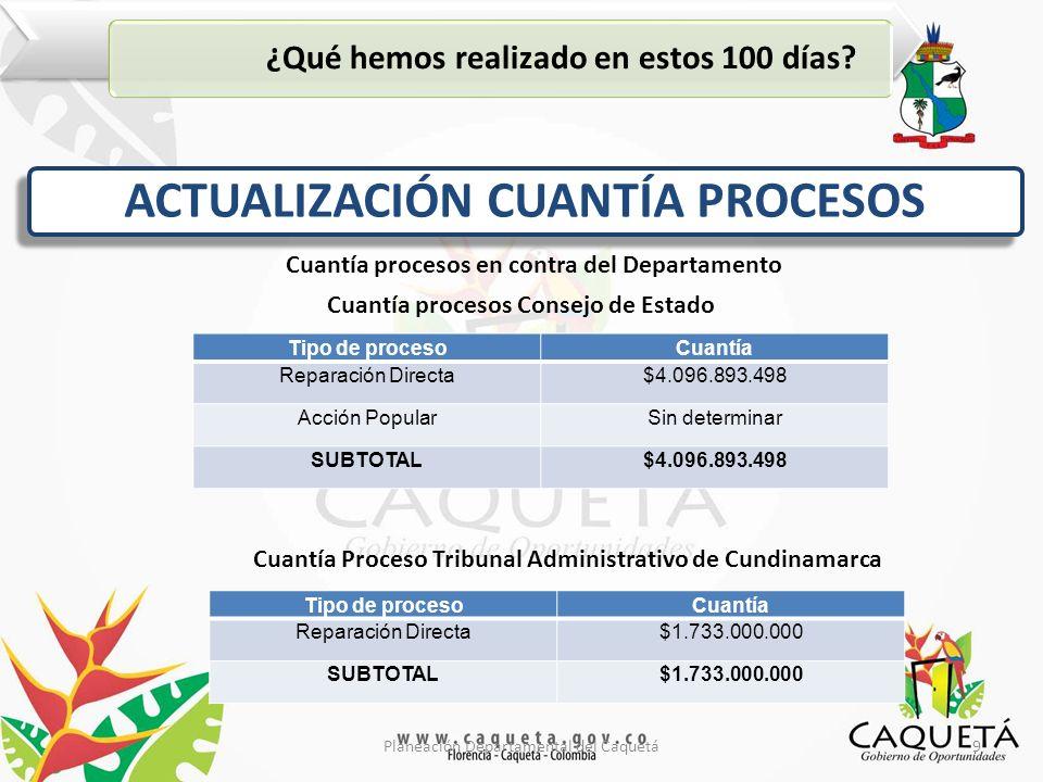 9Planeación Departamental del Caquetá ¿Qué hemos realizado en estos 100 días.