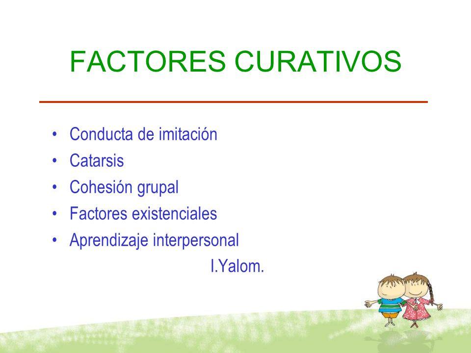 FACTORES CURATIVOS Conducta de imitación Catarsis Cohesión grupal Factores existenciales Aprendizaje interpersonal I.Yalom.