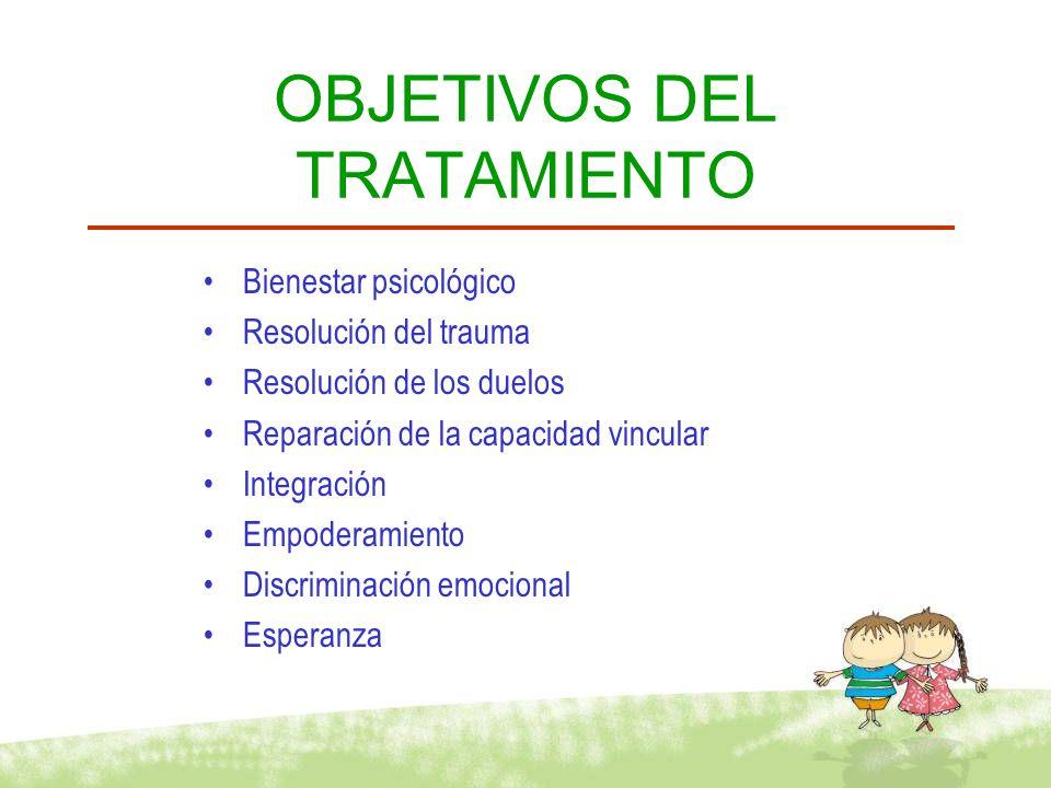 OBJETIVOS DEL TRATAMIENTO Bienestar psicológico Resolución del trauma Resolución de los duelos Reparación de la capacidad vincular Integración Empoder