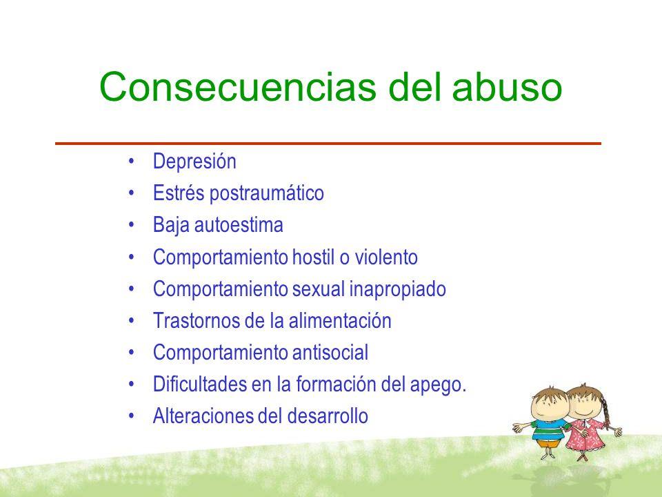Consecuencias del abuso Depresión Estrés postraumático Baja autoestima Comportamiento hostil o violento Comportamiento sexual inapropiado Trastornos d